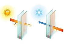 Энергосберегающая стекло